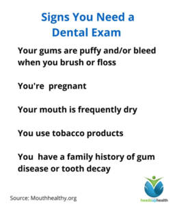 dental_exam_signs
