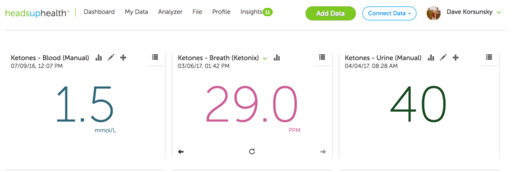 Heads Up supports all three methods of tracking ketones