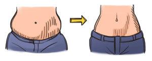 Ketogenic Diet Benefits - Weight Loss