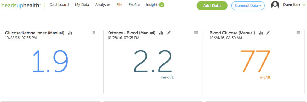 Tracking the glucose index on your Heads Up dashboard