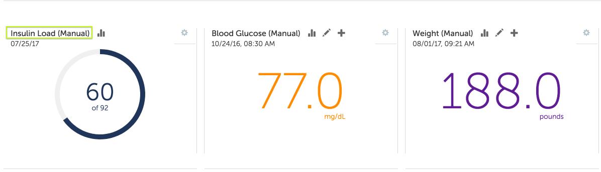 Calculating insulin load manually