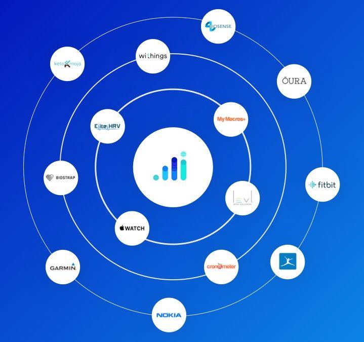 data circle
